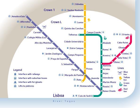 Metro de Lisboa, ideal para moverse cómodamente
