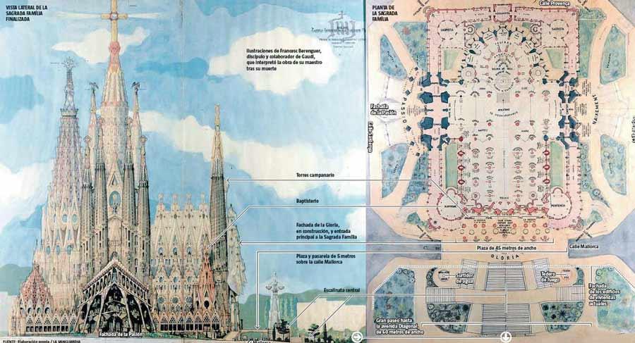 Boceto de Francesc Berenguer, colaborador de Antonio Gaudí de cómo quedará el templo finalizado. (c) LaVanguardia.es