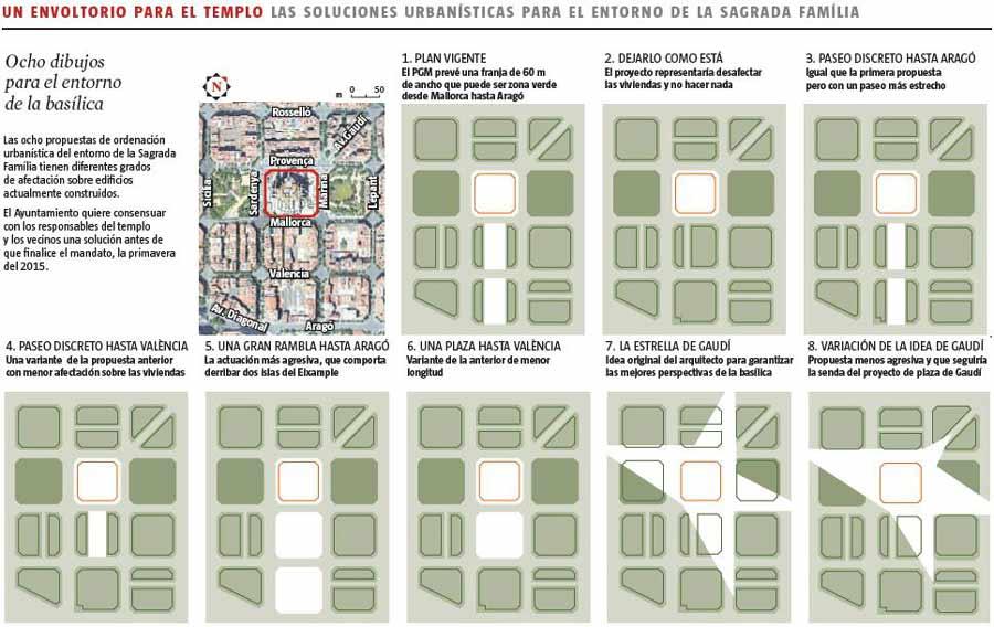 Infografía que muestra las propuestas que hay sobre la mesa para urbanizar los alrededores y los edificios que se verían afectados. (c) LaVanguardia.es