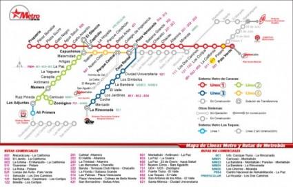 Mapa del metro y metrobús de Caracas.
